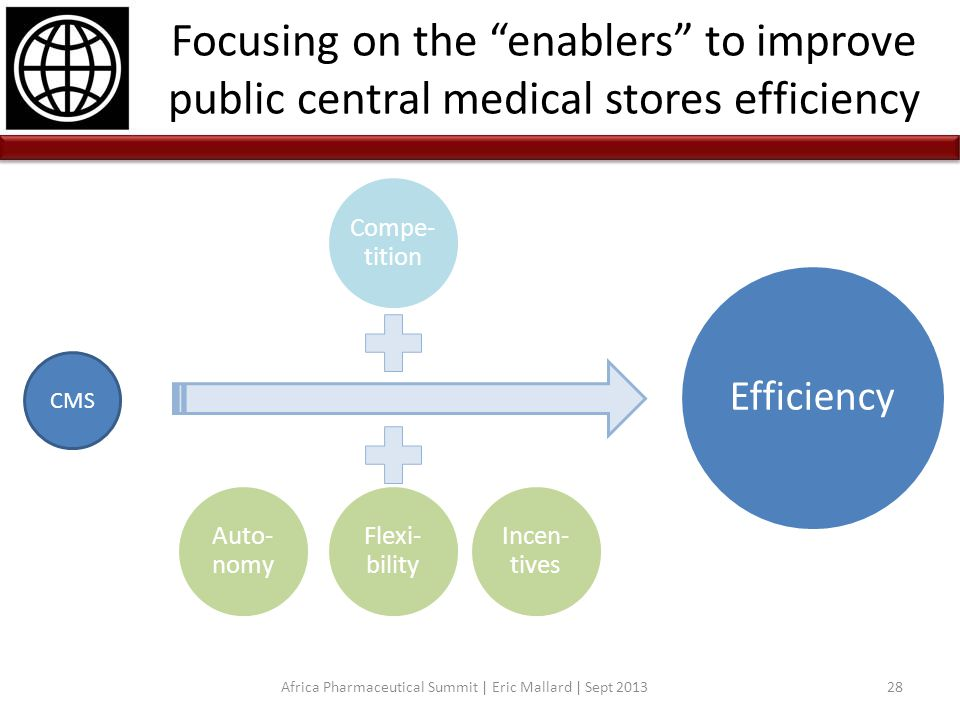 "Focusing on the ""enablers"" to improve public central medical stores efficiency Compe- tition Flexi- bility Efficiency Africa Pharmaceutical Summit 