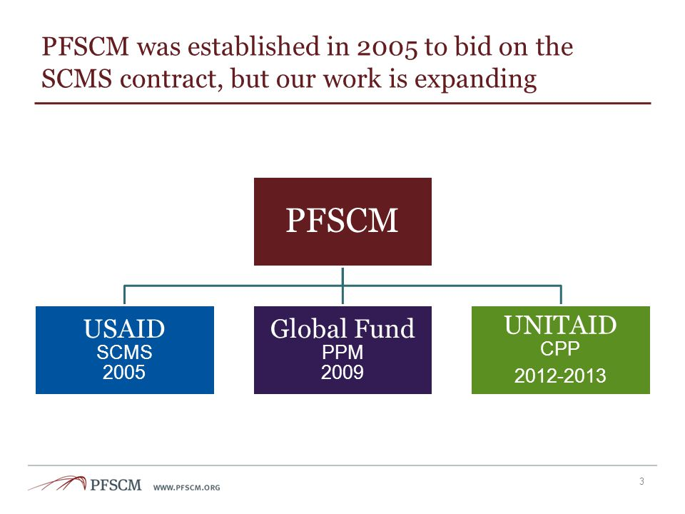 PFSCM was established in 2005 to bid on the SCMS contract, but our work is expanding PFSCM USAID SCMS 2005 Global Fund PPM 2009 UNITAID CPP 2012-2013