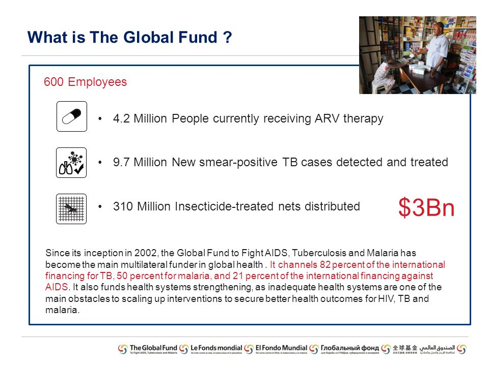What is The Global Fund ? 4.2 Million 4.2 Million People currently receiving ARV therapy 9.7 Million 9.7 Million New smear-positive TB cases detected