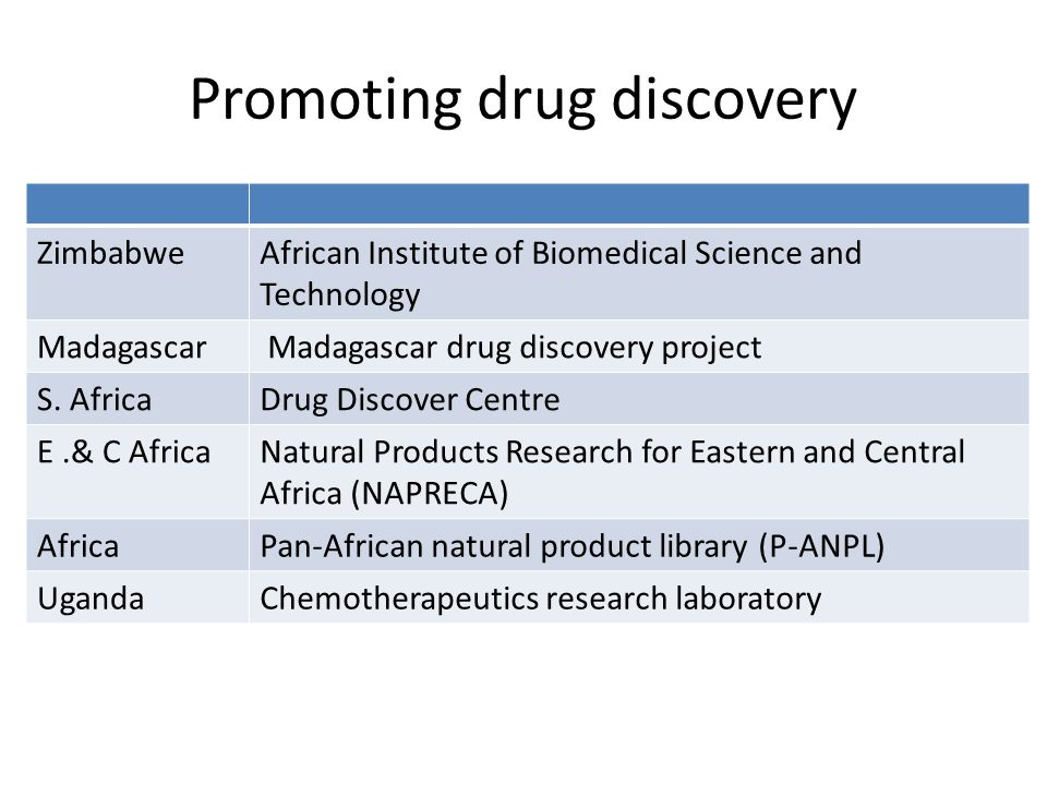 Promoting drug discovery ZimbabweAfrican Institute of Biomedical Science and Technology Madagascar Madagascar drug discovery project S. AfricaDrug Dis