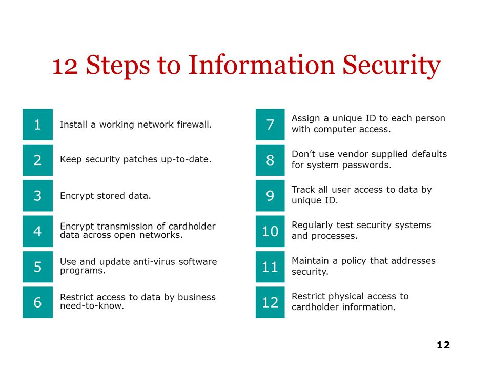 12 Steps to Information Security 12