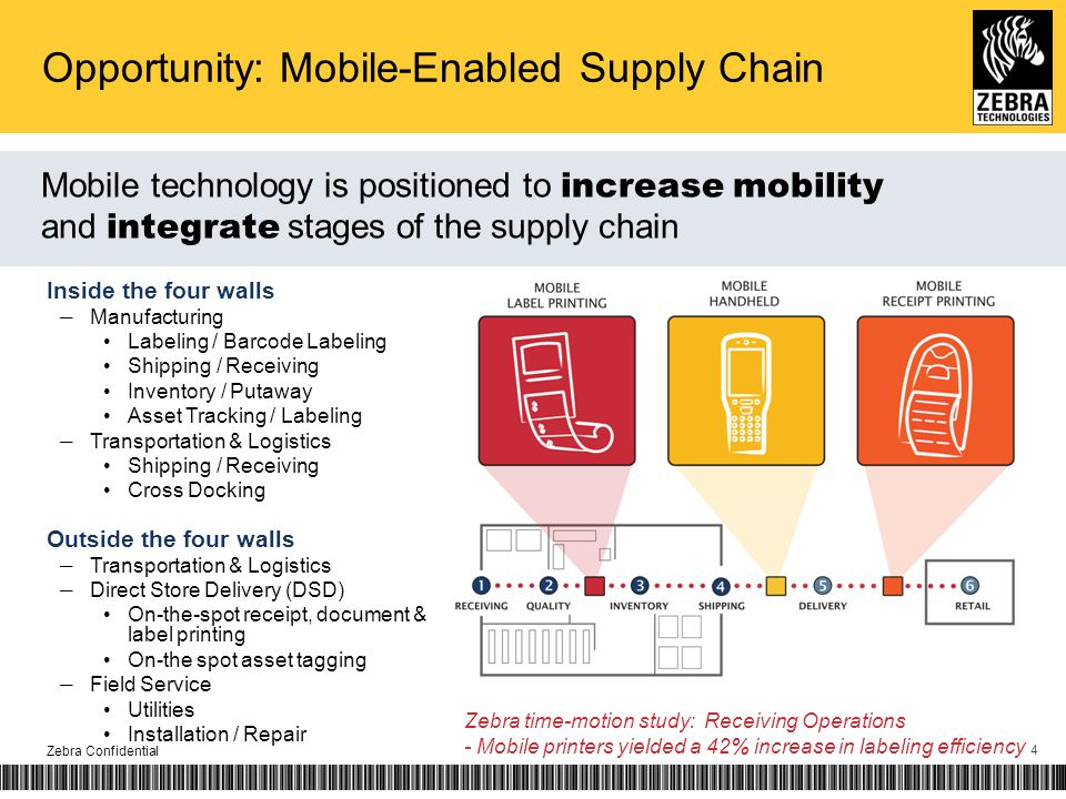 Mobile technology is positioned to increase mobility and integrate stages of the supply chain Opportunity: Mobile-Enabled Supply Chain Zebra Confidential 4 Inside the four walls – Manufacturing Labeling / Barcode Labeling Shipping / Receiving Inventory / Putaway Asset Tracking / Labeling – Transportation & Logistics Shipping / Receiving Cross Docking Outside the four walls – Transportation & Logistics – Direct Store Delivery (DSD) On-the-spot receipt, document & label printing On-the spot asset tagging – Field Service Utilities Installation / Repair Zebra time-motion study: Receiving Operations - Mobile printers yielded a 42% increase in labeling efficiency