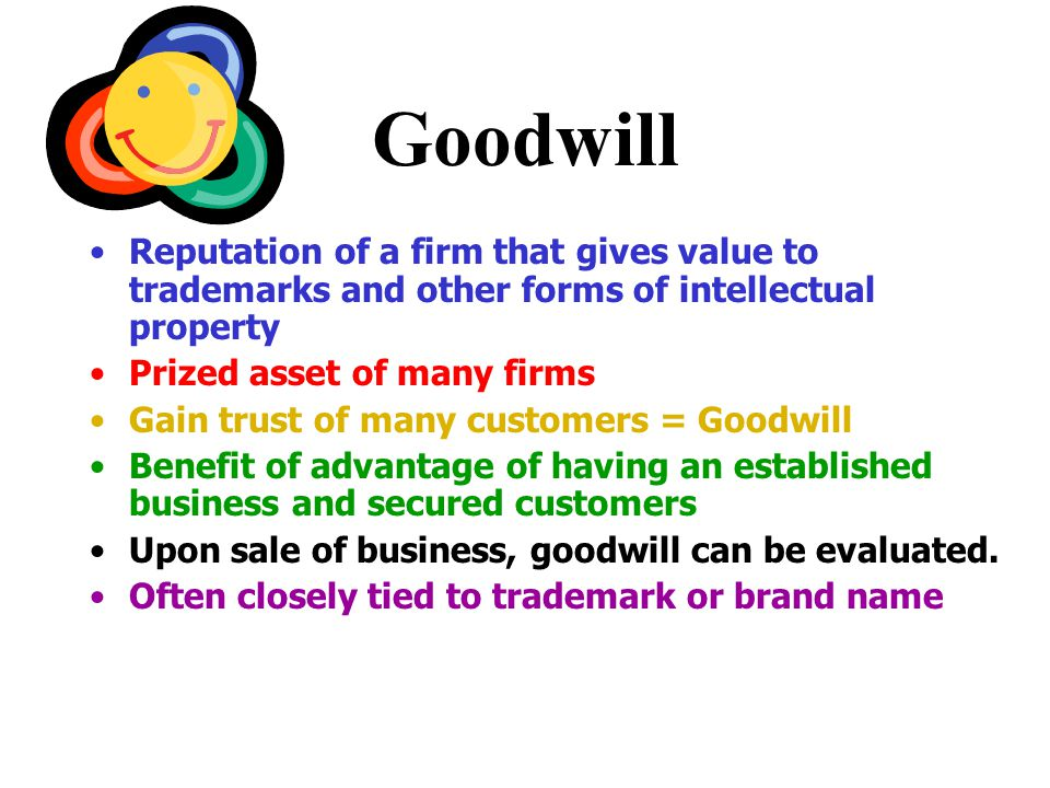 Goodwill Reputation of a firm that gives value to trademarks and other forms of intellectual property Prized asset of many firms Gain trust of many customers = Goodwill Benefit of advantage of having an established business and secured customers Upon sale of business, goodwill can be evaluated.
