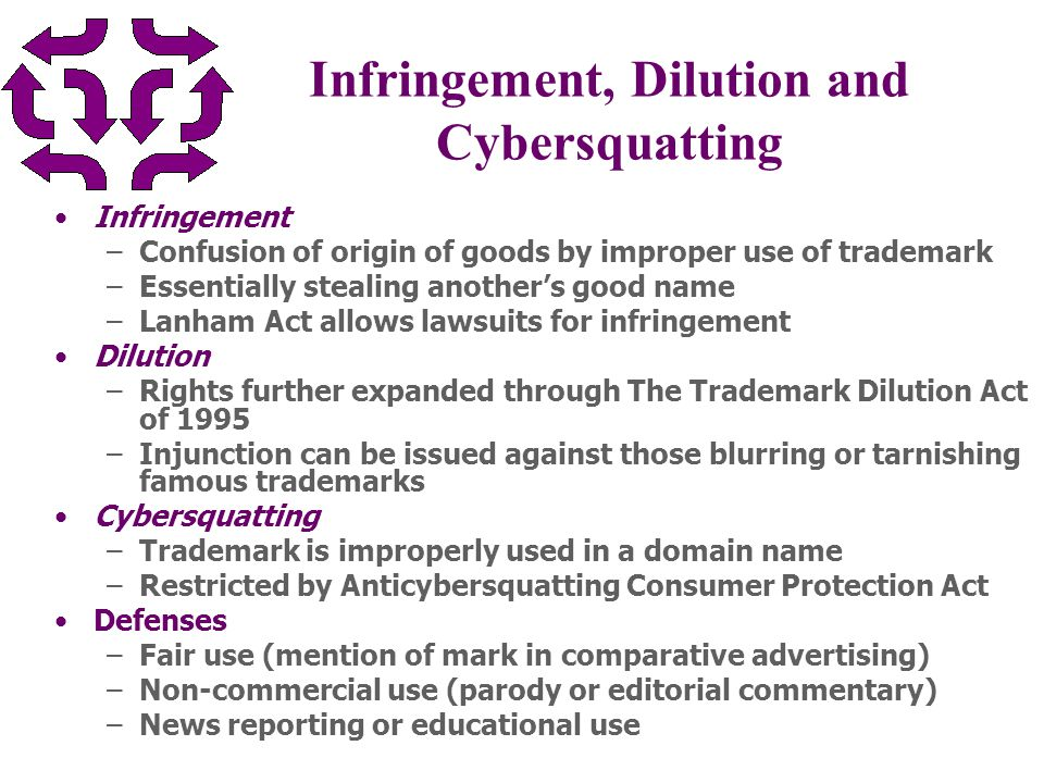 Infringement, Dilution and Cybersquatting Infringement –Confusion of origin of goods by improper use of trademark –Essentially stealing another's good name –Lanham Act allows lawsuits for infringement Dilution –Rights further expanded through The Trademark Dilution Act of 1995 –Injunction can be issued against those blurring or tarnishing famous trademarks Cybersquatting –Trademark is improperly used in a domain name –Restricted by Anticybersquatting Consumer Protection Act Defenses –Fair use (mention of mark in comparative advertising) –Non-commercial use (parody or editorial commentary) –News reporting or educational use