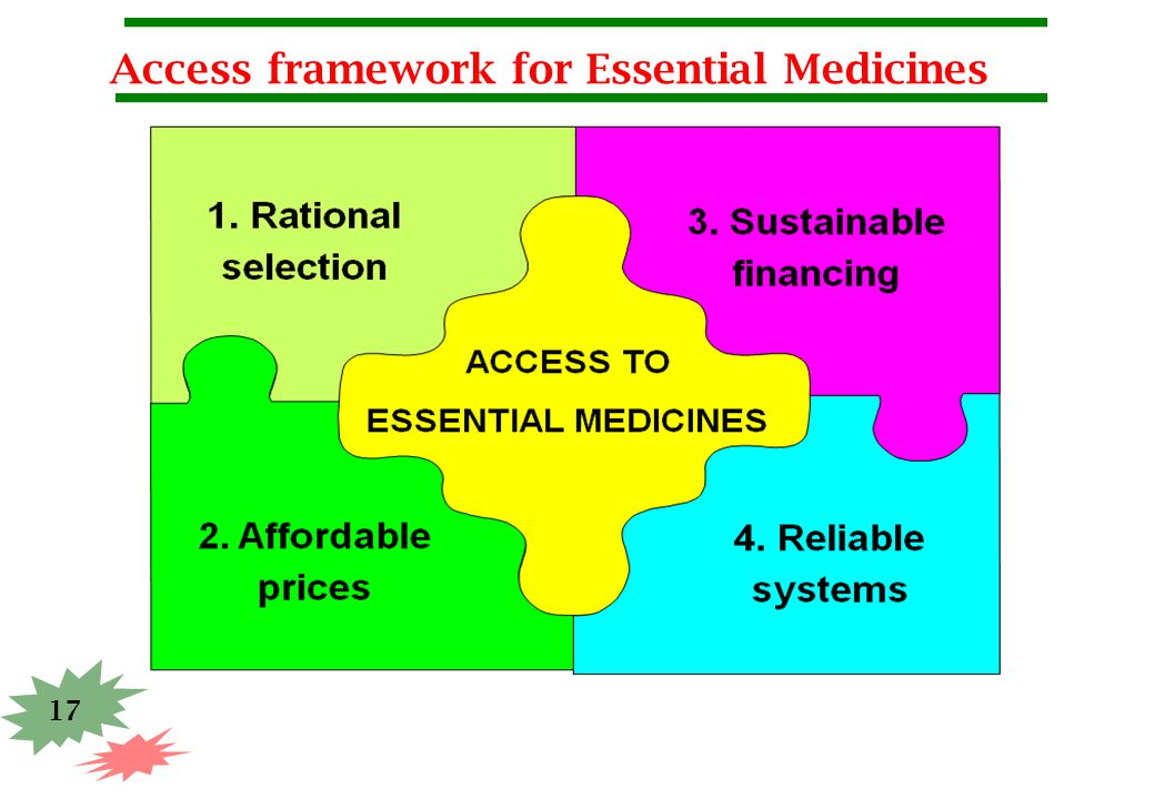 17 Access framework for Essential Medicines