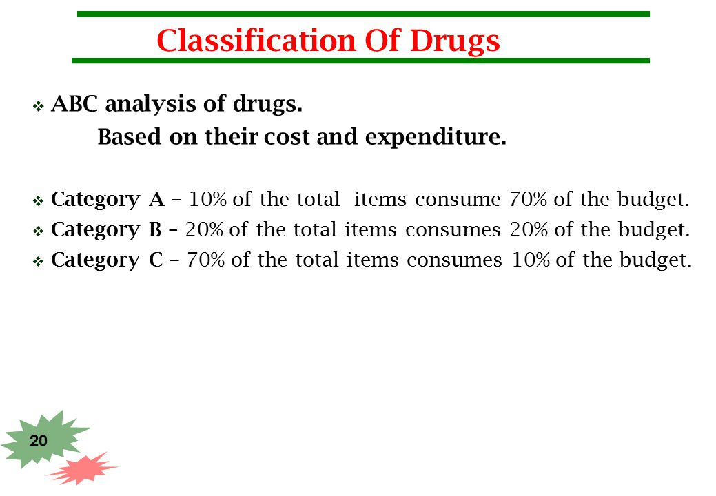 20 Classification Of Drugs  ABC analysis of drugs. Based on their cost and expenditure.  Category A – 10% of the total items consume 70% of the budg