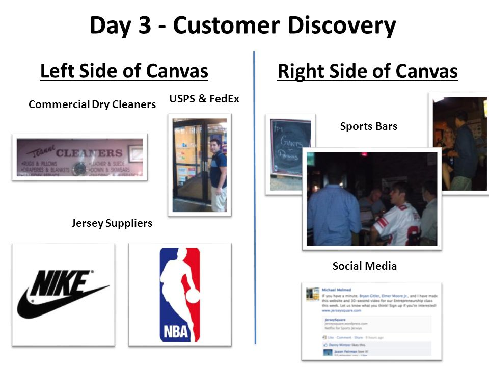 Day 3 - Customer Discovery Commercial Dry Cleaners USPS & FedEx Sports Bars Jersey Suppliers Left Side of Canvas Right Side of Canvas Social Media