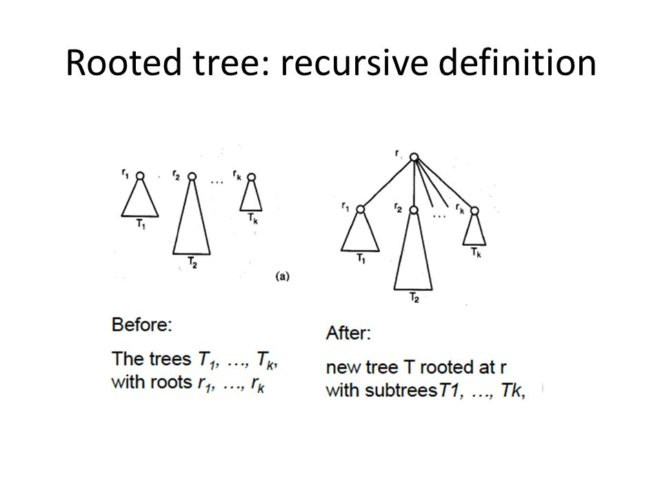 Spanning tree Consider a connected graph G.