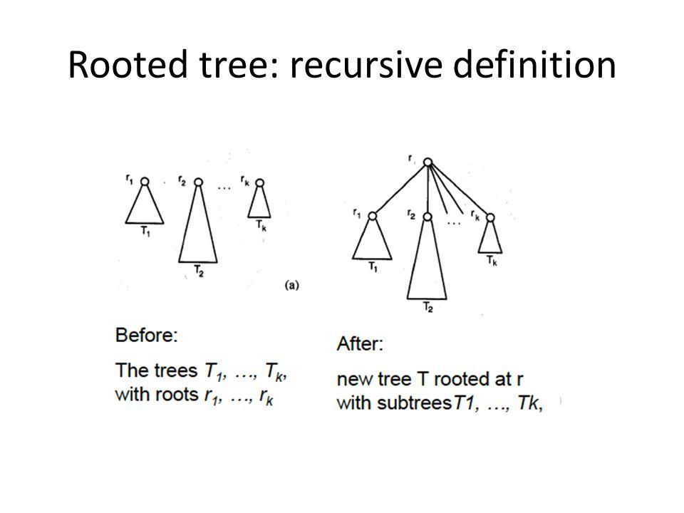 Properties of trees Theorem.