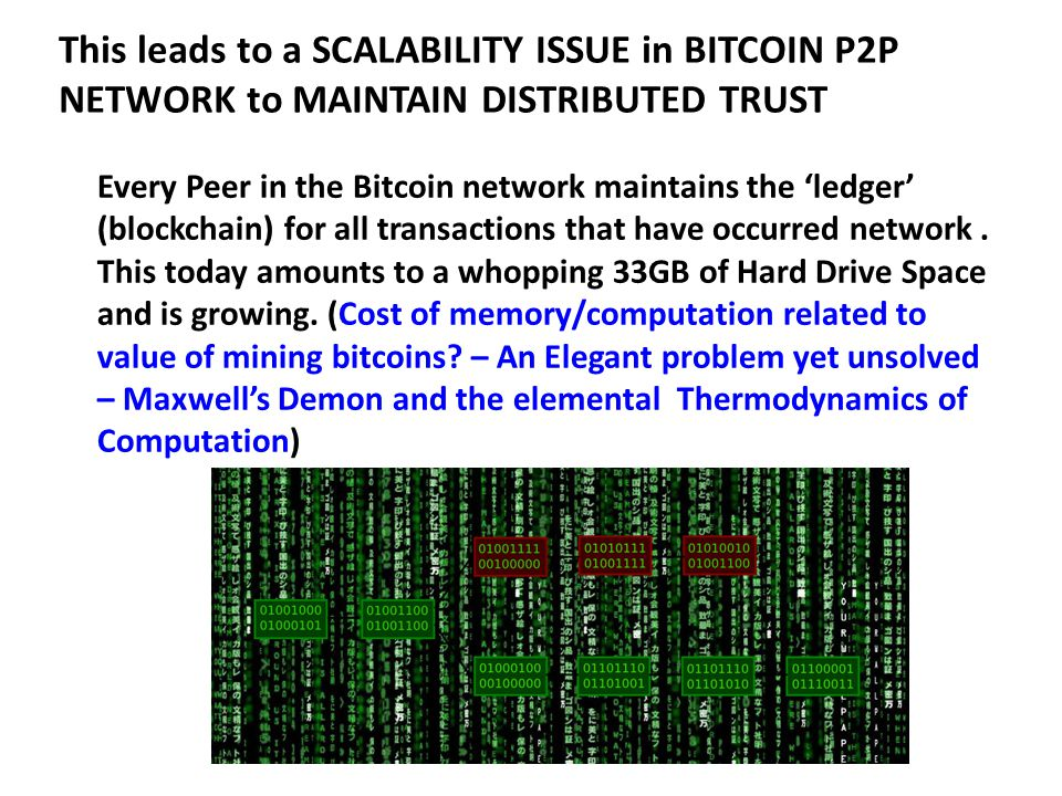 This leads to a SCALABILITY ISSUE in BITCOIN P2P NETWORK to MAINTAIN DISTRIBUTED TRUST Every Peer in the Bitcoin network maintains the 'ledger' (blockchain) for all transactions that have occurred network.