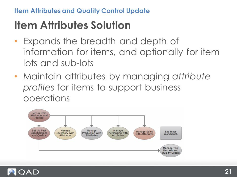21 Expands the breadth and depth of information for items, and optionally for item lots and sub-lots Maintain attributes by managing attribute profiles for items to support business operations Item Attributes Solution Item Attributes and Quality Control Update