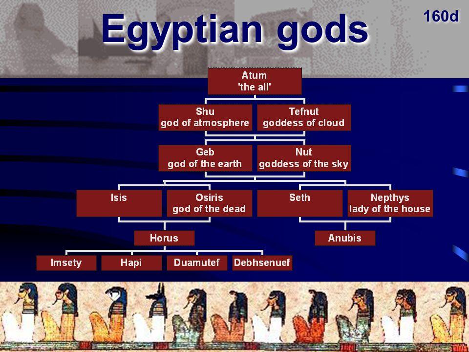 Hebrew word dag (fish): Human with back half as fish Upper torso: man; Back half: fish 160d DAGON