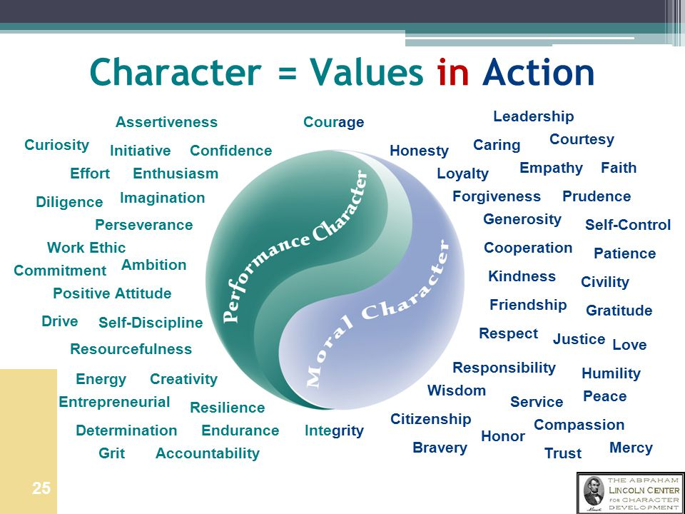 Moral Character A Relational Orientation The values needed for successful relationships and ethical behavior, including: fairness, caring, loyalty, honesty, respect, integrity, and humility.