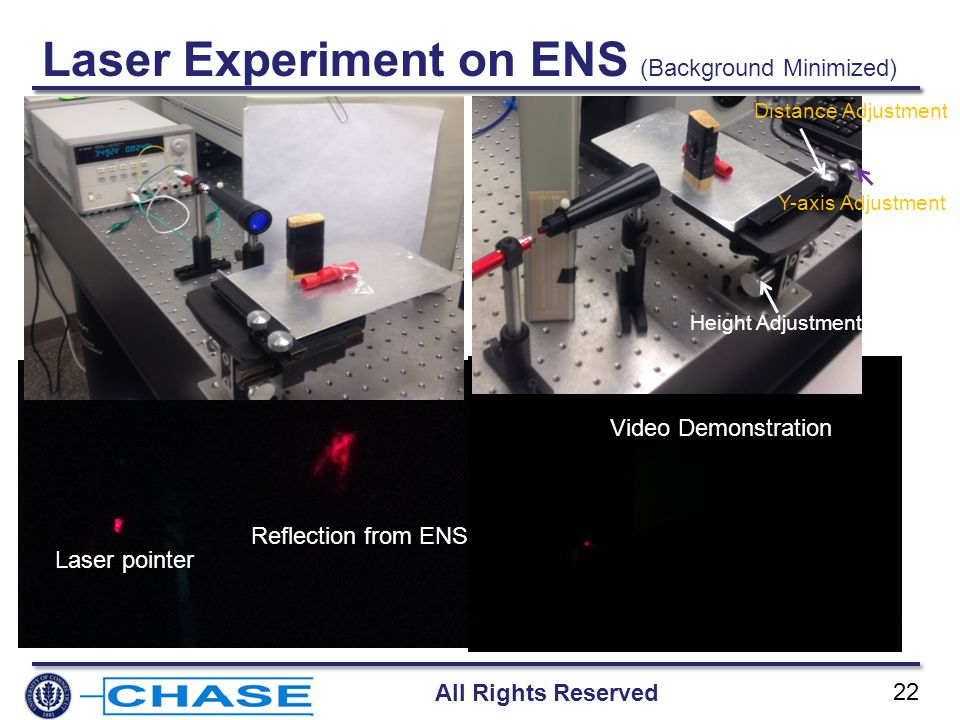 All Rights Reserved 22 Reflection from ENS Laser pointer Laser Experiment on ENS (Background Minimized) Video Demonstration Height Adjustment Distance