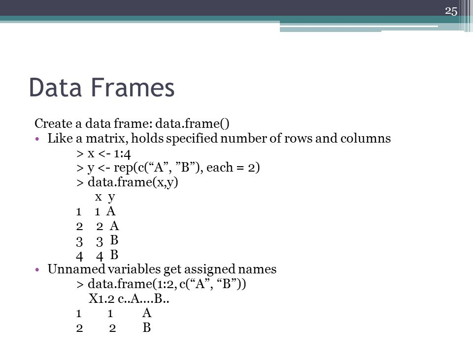 "Data Frames Create a data frame: data.frame() Like a matrix, holds specified number of rows and columns > x <- 1:4 > y <- rep(c(""A"", ""B""), each = 2) >"