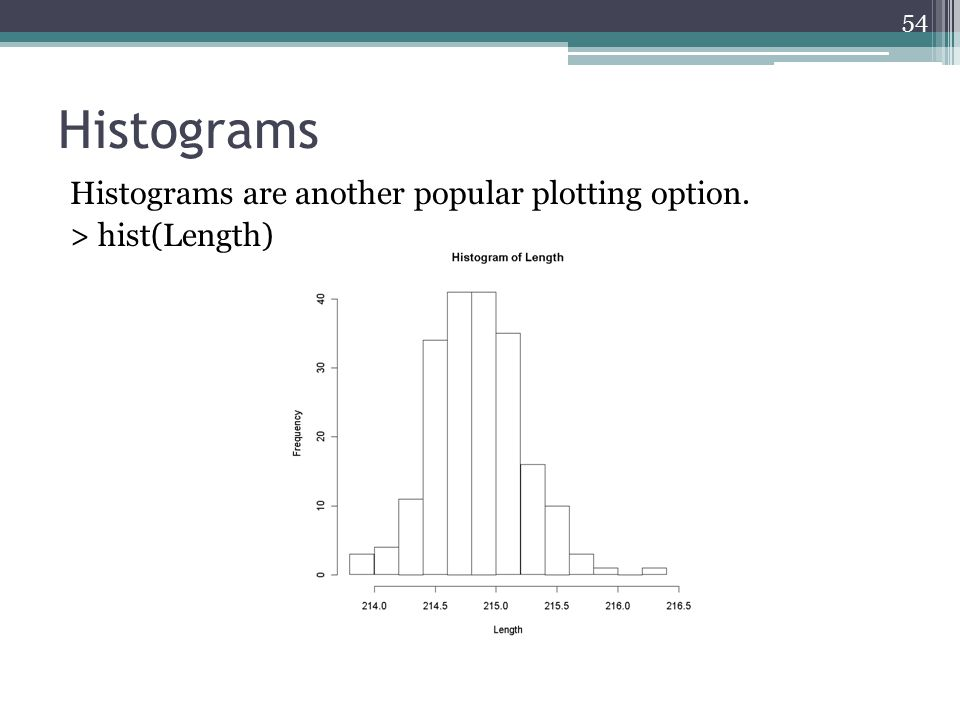 Histograms Histograms are another popular plotting option. > hist(Length) 54