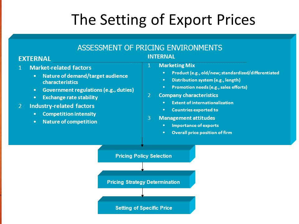 The Setting of Export Prices EXTERNAL 1Market-related factors Nature of demand/target audience characteristics Government regulations (e.g., duties) Exchange rate stability 2Industry-related factors Competition intensity Nature of competition INTERNAL 1Marketing Mix Product (e.g., old/new; standardized/differentiated Distribution system (e.g., length) Promotion needs (e.g., sales efforts) 2Company characteristics Extent of internationalization Countries exported to 3Management attitudes Importance of exports Overall price position of firm ASSESSMENT OF PRICING ENVIRONMENTS Pricing Policy Selection Pricing Strategy Determination Setting of Specific Price