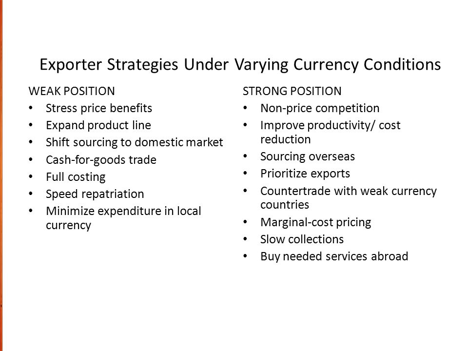 Exporter Strategies Under Varying Currency Conditions WEAK POSITION Stress price benefits Expand product line Shift sourcing to domestic market Cash-f