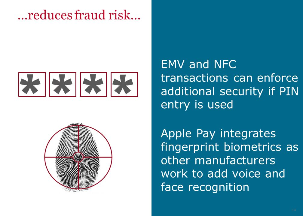 ** * * …reduces fraud risk… EMV and NFC transactions can enforce additional security if PIN entry is used Apple Pay integrates fingerprint biometrics as other manufacturers work to add voice and face recognition 14