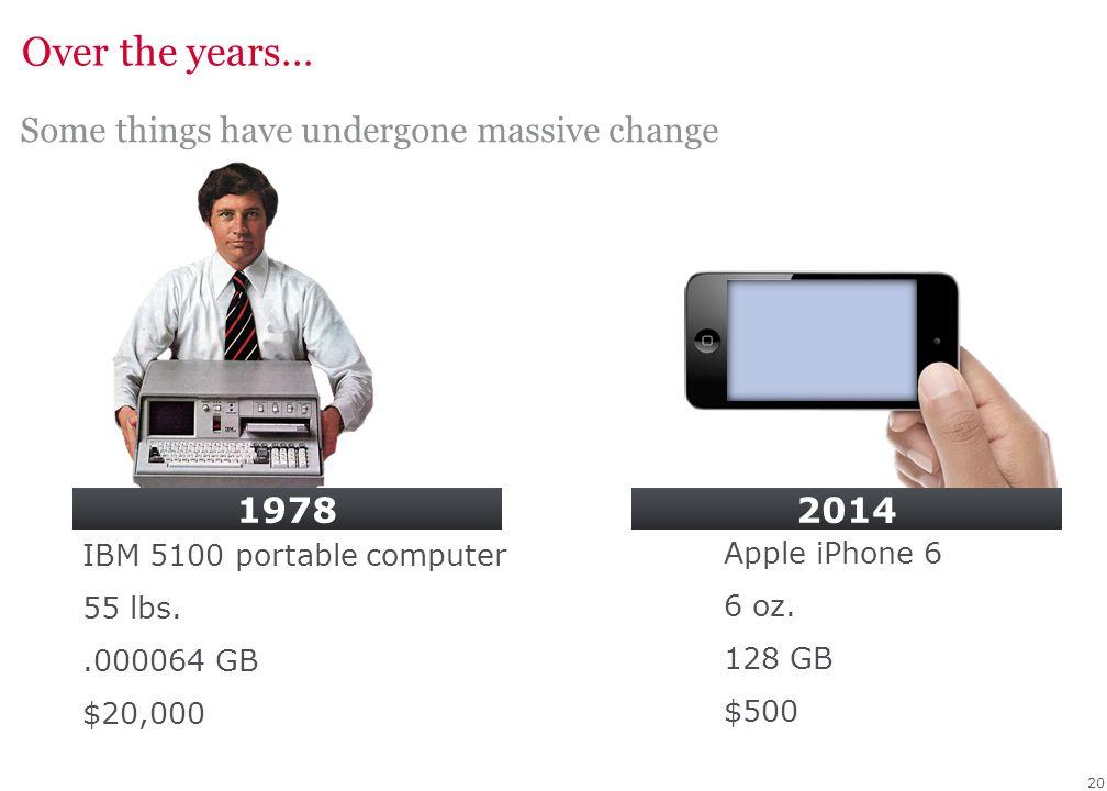 IBM 5100 portable computer 55 lbs..000064 GB $20,000 Apple iPhone 6 6 oz.