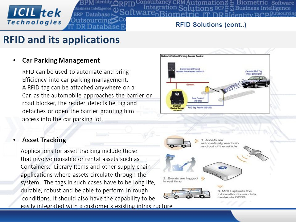 RFID and its applications RFID Solutions (cont..) Car Parking Management RFID can be used to automate and bring Efficiency into car parking management.
