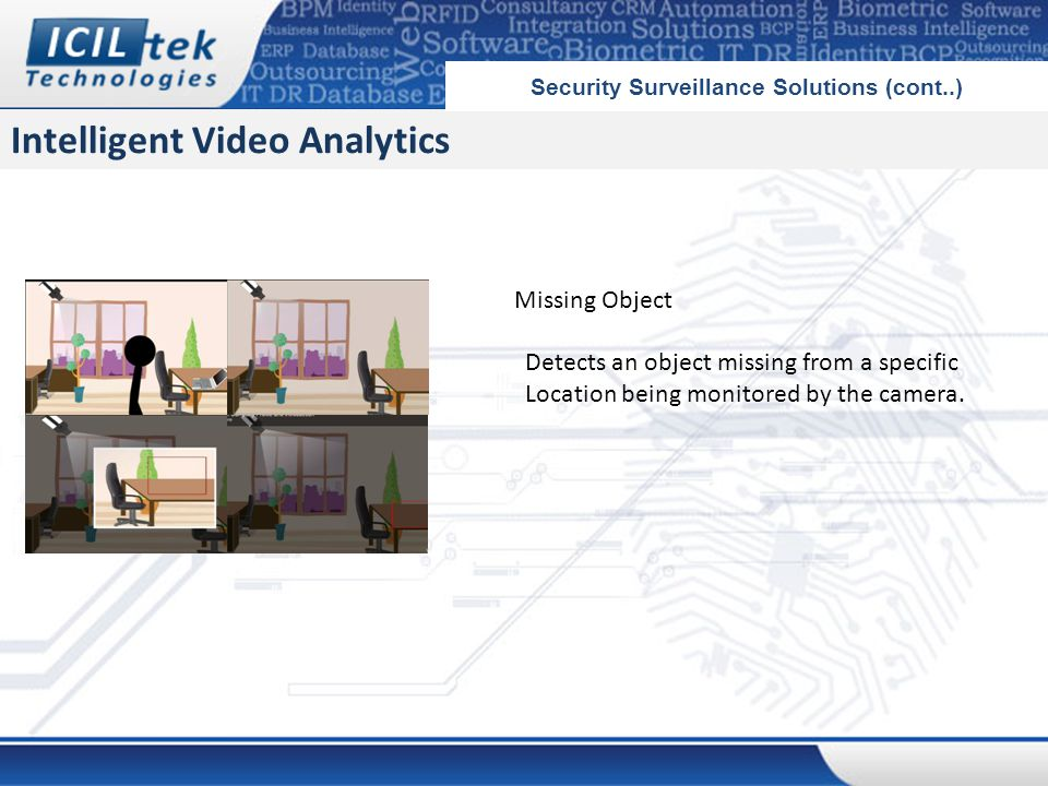 Intelligent Video Analytics Security Surveillance Solutions (cont..) Missing Object Detects an object missing from a specific Location being monitored by the camera.