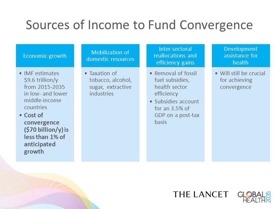 Sources of Income to Fund Convergence Economic growth IMF estimates $9.6 trillion/y from 2015-2035 in low- and lower middle-income countries Cost of convergence ($70 billion/y) is less than 1% of anticipated growth Mobilization of domestic resources Taxation of tobacco, alcohol, sugar, extractive industries Inter-sectoral reallocations and efficiency gains Removal of fossil fuel subsidies, health sector efficiency Subsidies account for an 3.5% of GDP on a post-tax basis Development assistance for health Will still be crucial for achieving convergence