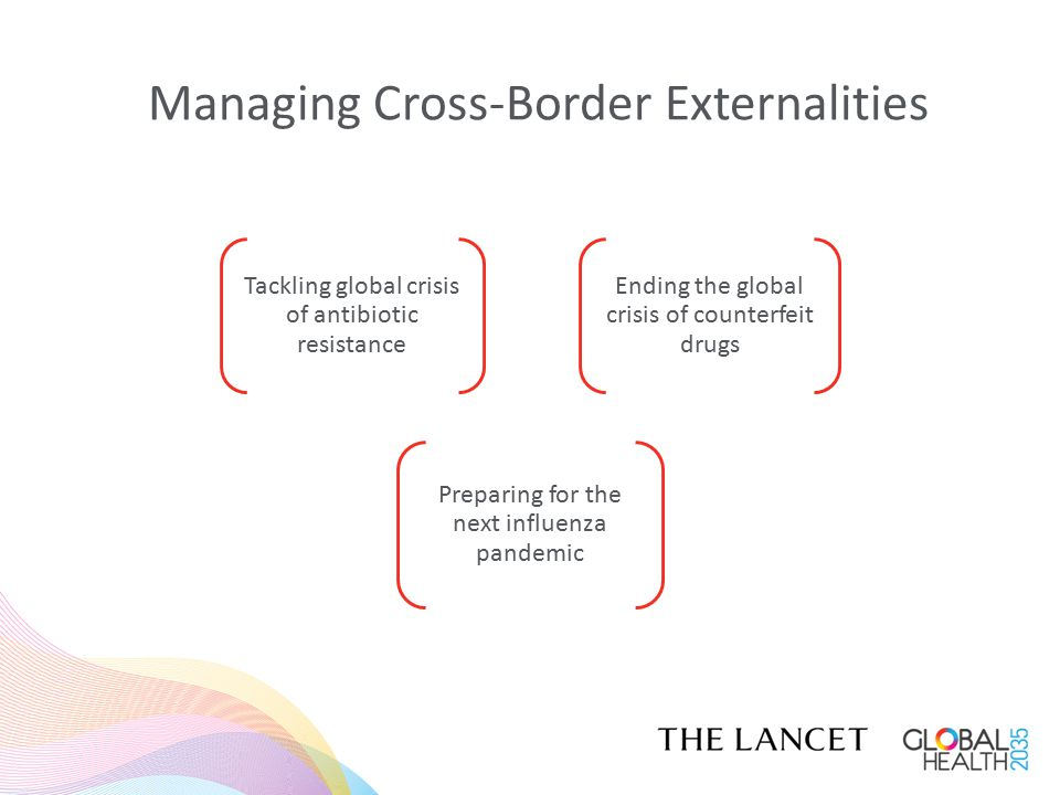 Managing Cross-Border Externalities Tackling global crisis of antibiotic resistance Ending the global crisis of counterfeit drugs Preparing for the next influenza pandemic
