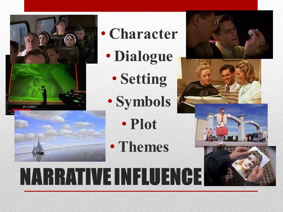 NARRATIVE INFLUENCE Character Dialogue Setting Symbols Plot Themes