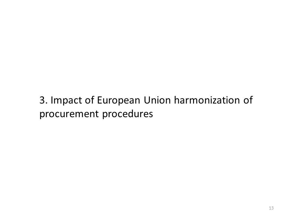 13 3. Impact of European Union harmonization of procurement procedures