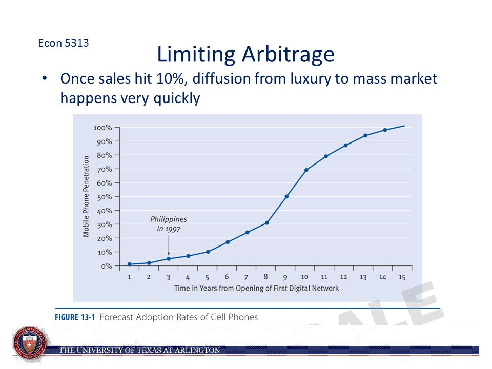 Limiting Arbitrage Once sales hit 10%, diffusion from luxury to mass market happens very quickly Econ 5313