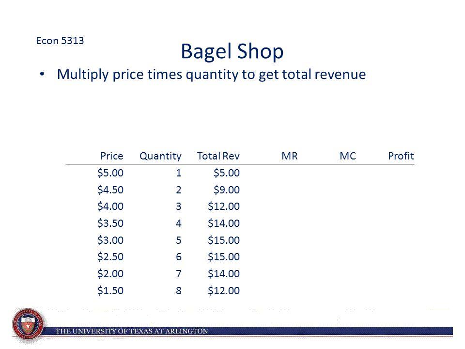 Bagel Shop Multiply price times quantity to get total revenue Econ 5313 PriceQuantityTotal RevMRMCProfit $5.001 $4.502$9.00 $4.003$12.00 $3.504$14.00