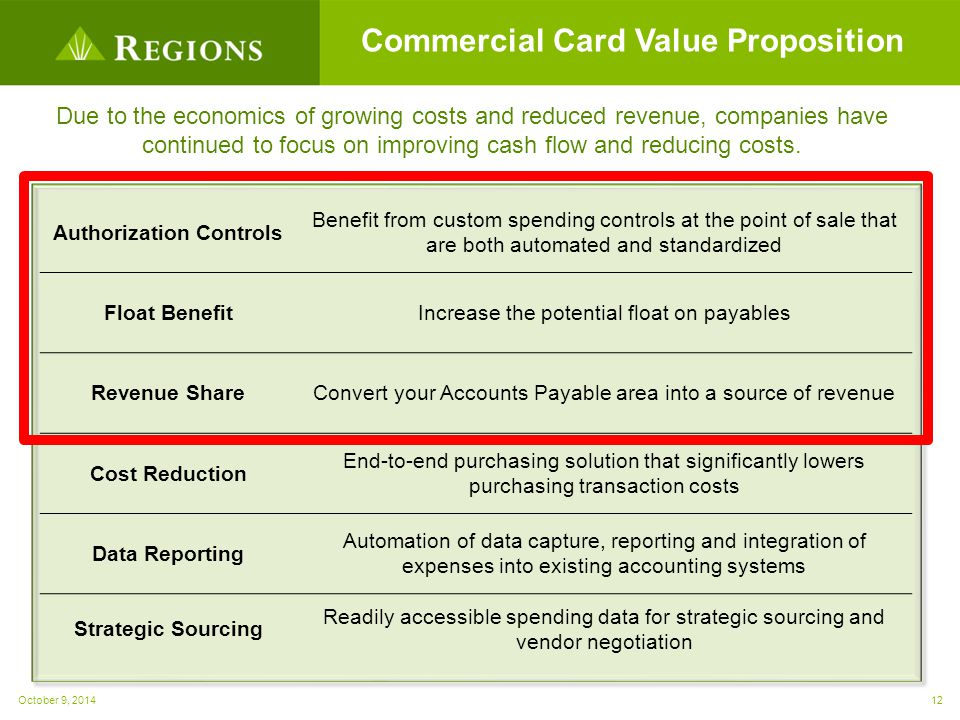 Commercial Card Value Proposition 12 Due to the economics of growing costs and reduced revenue, companies have continued to focus on improving cash flow and reducing costs.
