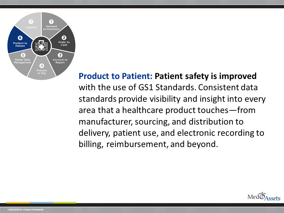 CONFIDENTIAL Property of MedAssets Product to Patient: Patient safety is improved with the use of GS1 Standards.