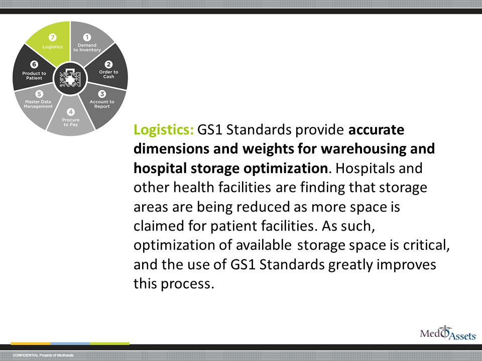 CONFIDENTIAL Property of MedAssets Logistics: GS1 Standards provide accurate dimensions and weights for warehousing and hospital storage optimization.