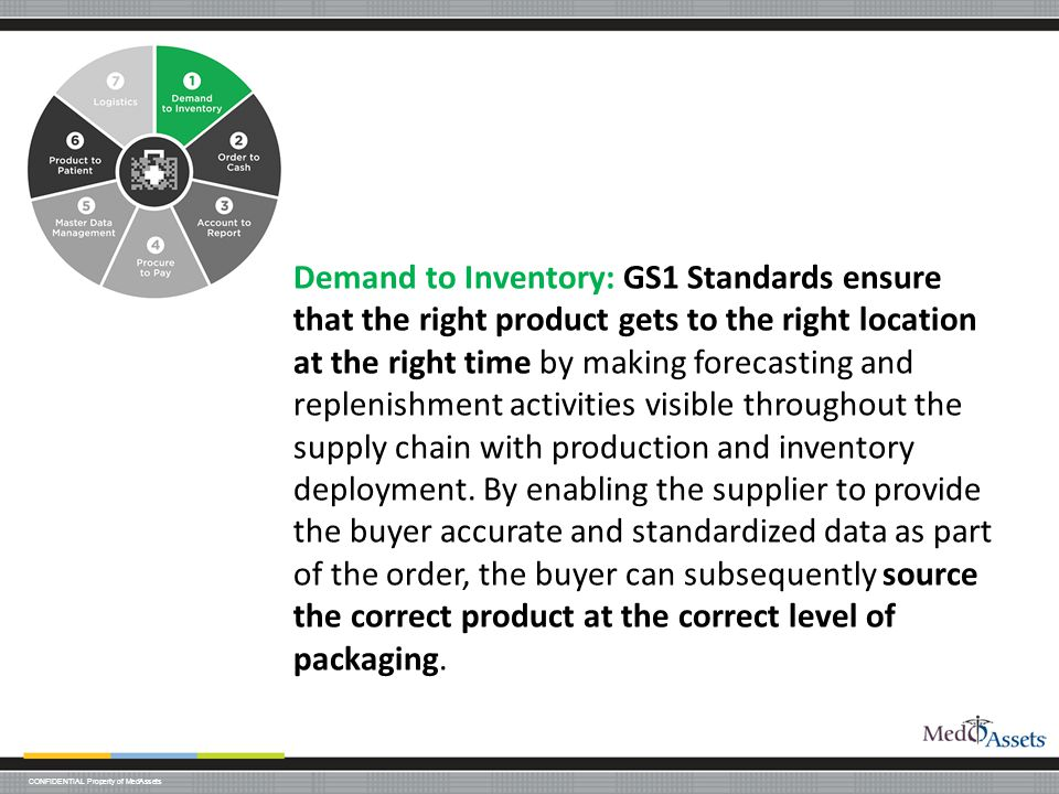 CONFIDENTIAL Property of MedAssets Demand to Inventory: GS1 Standards ensure that the right product gets to the right location at the right time by making forecasting and replenishment activities visible throughout the supply chain with production and inventory deployment.
