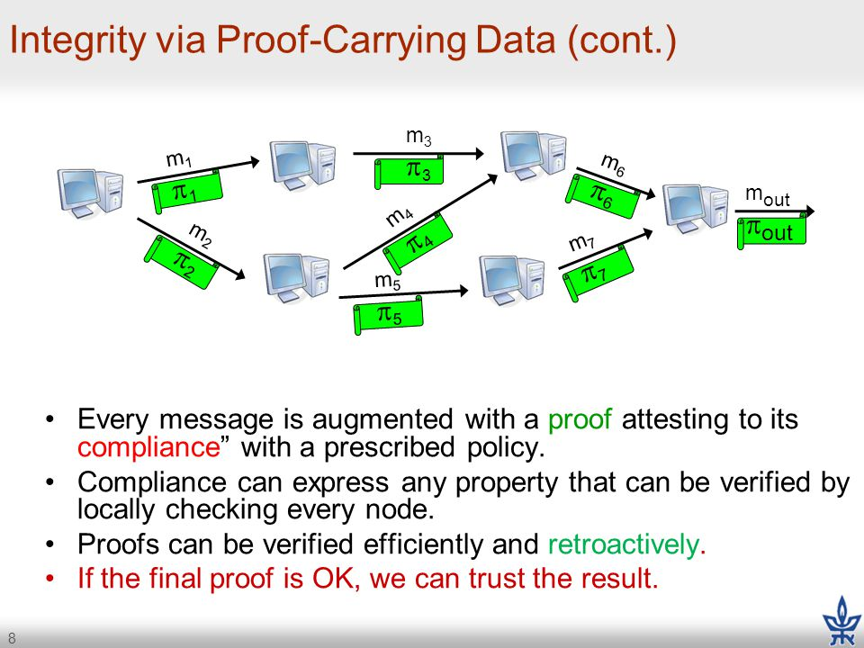 8 Integrity via Proof-Carrying Data (cont.) Every message is augmented with a proof attesting to its compliance with a prescribed policy.