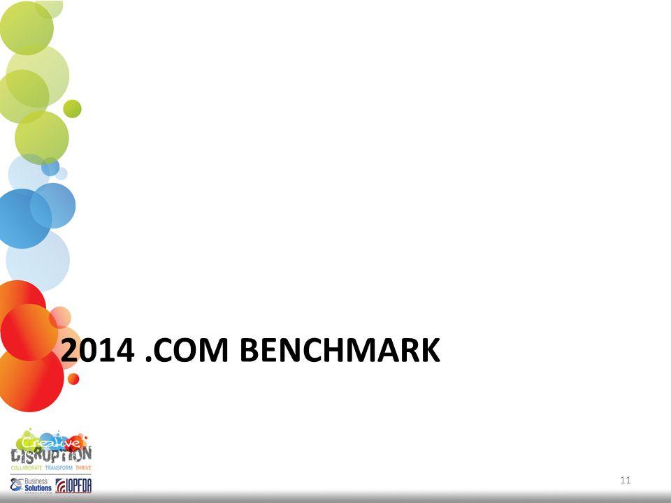 2014.COM BENCHMARK 11
