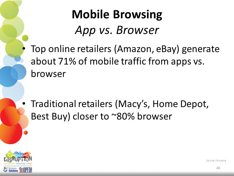 Mobile Browsing App vs.
