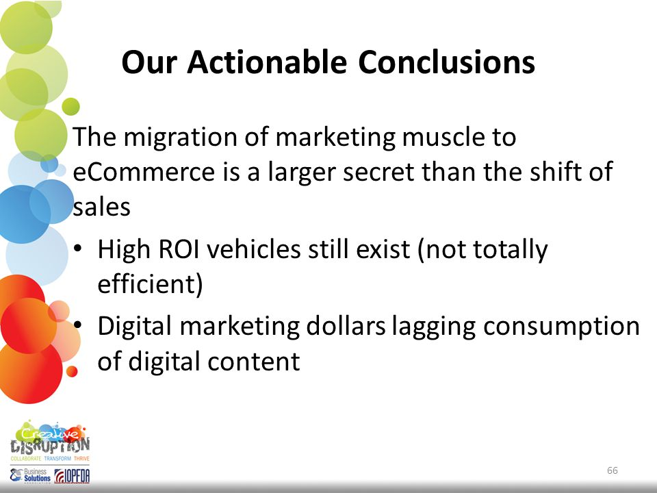 Our Actionable Conclusions The migration of marketing muscle to eCommerce is a larger secret than the shift of sales High ROI vehicles still exist (not totally efficient) Digital marketing dollars lagging consumption of digital content 66