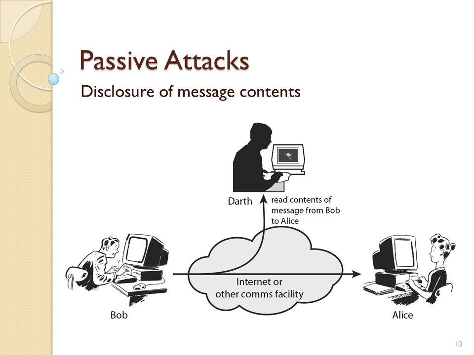 Passive Attacks Disclosure of message contents 10