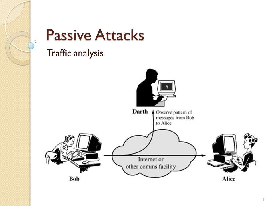 Passive Attacks Traffic analysis 11