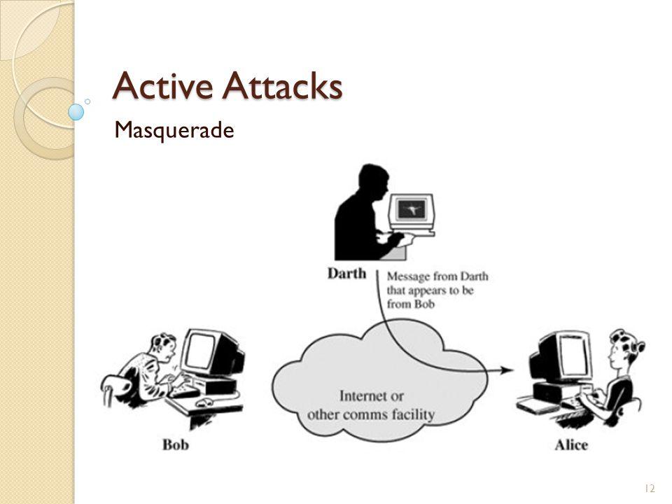 Active Attacks Masquerade 12