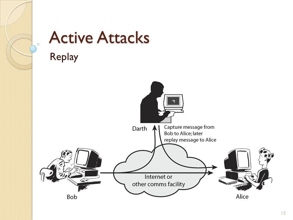 Active Attacks Replay 13