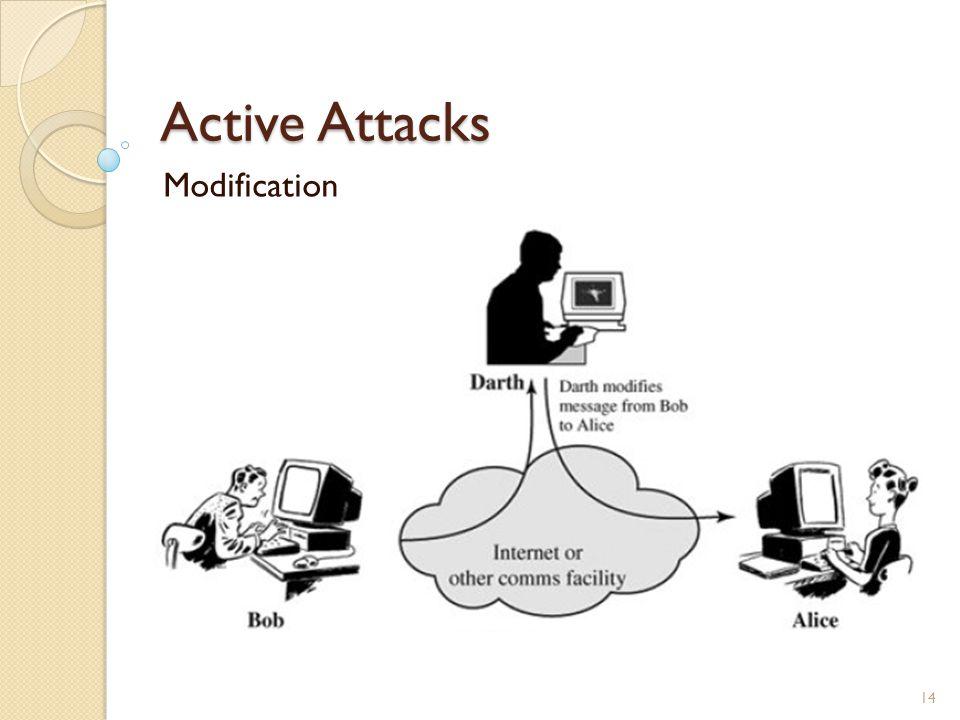 Active Attacks Modification 14