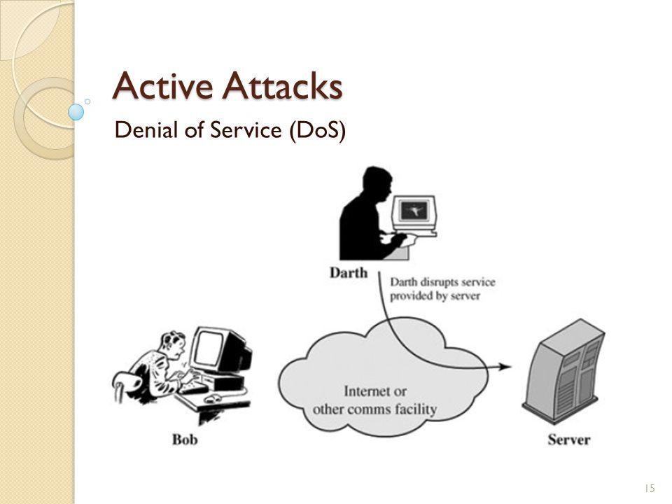 Active Attacks Denial of Service (DoS) 15