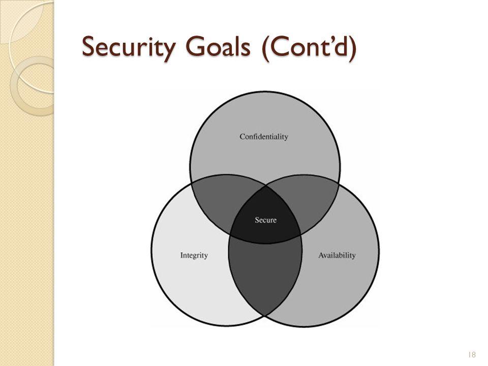 Security Goals (Cont'd) 18