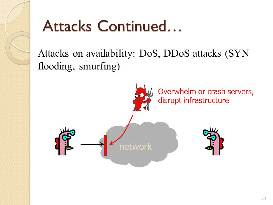 Attacks Continued… 23 Attacks on availability: DoS, DDoS attacks (SYN flooding, smurfing) network Overwhelm or crash servers, disrupt infrastructure