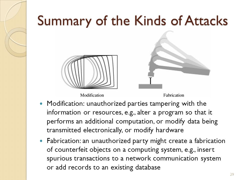 Summary of the Kinds of Attacks Modification: unauthorized parties tampering with the information or resources, e.g., alter a program so that it perfo