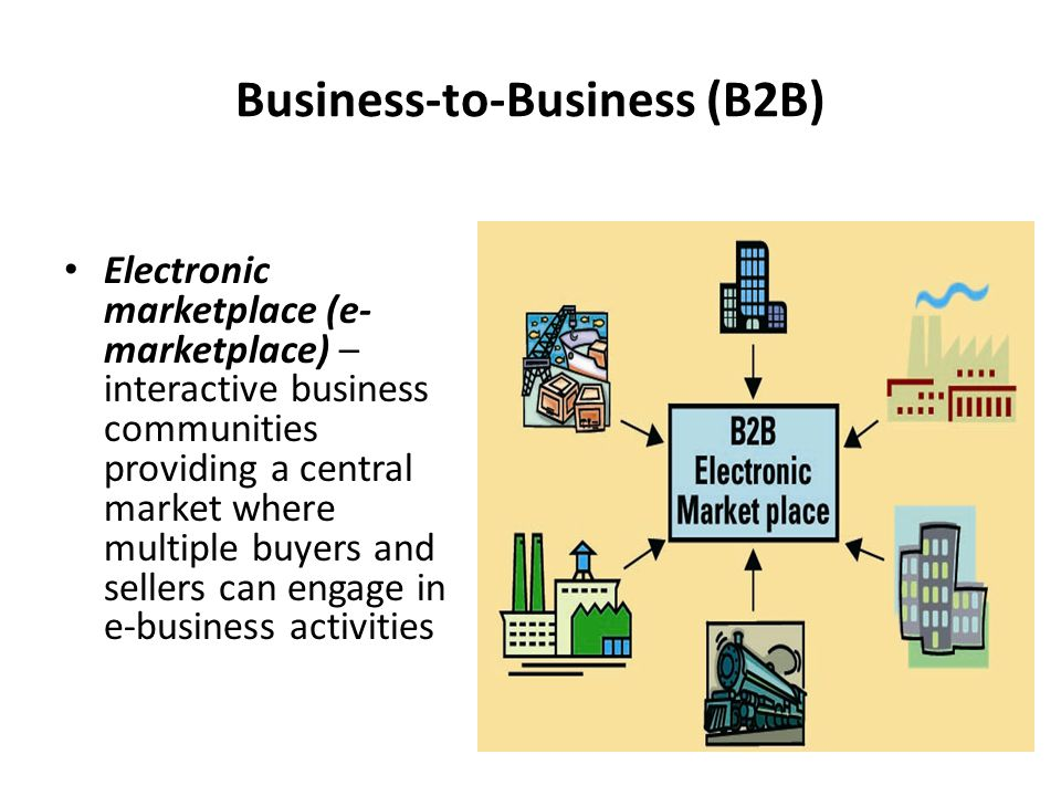 Business-to-Business (B2B) Electronic marketplace (e- marketplace) – interactive business communities providing a central market where multiple buyers and sellers can engage in e-business activities
